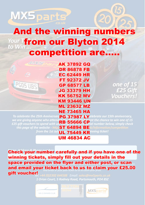 Blyton winners